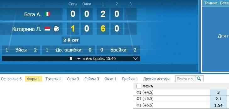 Стратегии лайв-ставок на андердога в большом теннисе